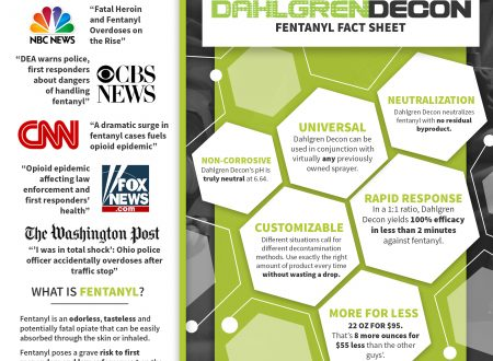 FENTANYL FACT SHEET email
